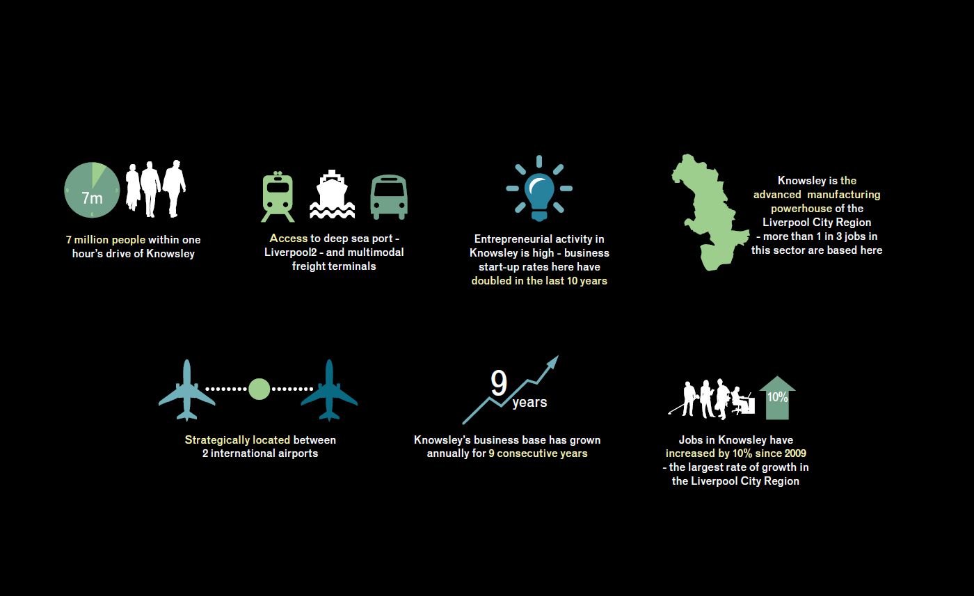 Knowsley facts in infographics